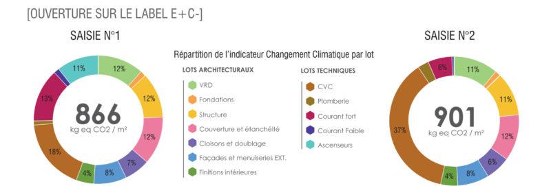 Schémas : AIA Environnement- Salle à tracer, Nantes